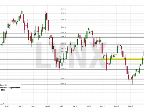 Wochenausblick LYNX Broker KW 39/2018 Expedia