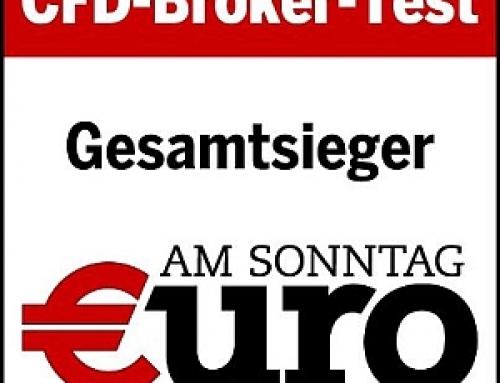 FXFlat: Testsieger im CFD-Broker-Vergleich der Euro am Sonntag