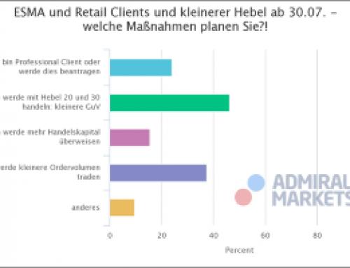 Neue ESMA-Regulierung: So reagieren CFD-Händler in Deutschland