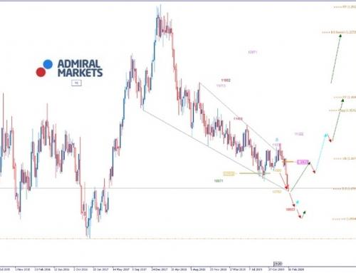 EURUSD Analyse: ZEW-Index dämpft Erwartungen