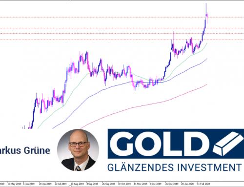 """Gold Analyse: """"Risk-Off"""" setzt sich durch – hohe Volatilität erfordert jedoch starke Nerven"""