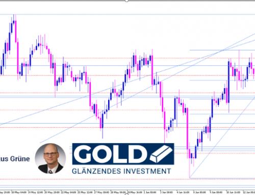 Gold Analyse: Save-Haven oder Nachfrageeinbruch?