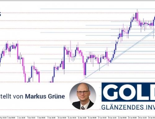 Gold Analyse: Goldbullen halten das Heft in der Hand