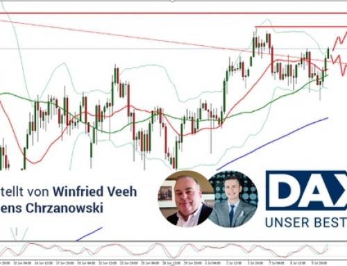DAX Analyse: Weiterhin die 13.000 als Ziel