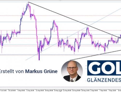 Gold Analyse: Mit herbem Rückschlag in die neue Handelswoche