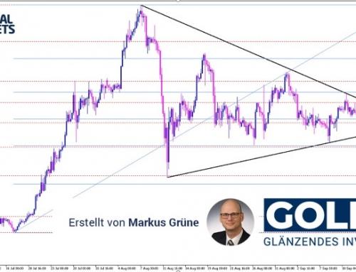 Gold Analyse: Gold befreit sich aus Konsolidierungsformation