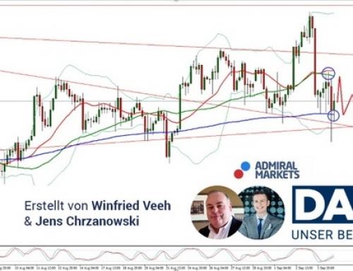 DAX Analyse: Zwei Schritte vor, einer zurück