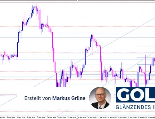 Gold Analyse: US-Fed erhöhte Inflationstoleranz – das bringt frische Kursfantasie