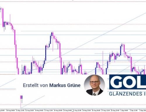 Gold Analyse: Zurück in der Seitwärtszone