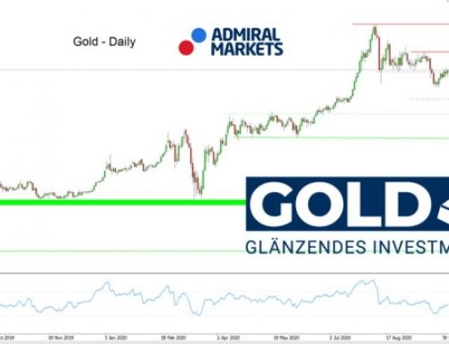 Nach schwächstem Monat seit 2016 – Gold vor nächster Aufwärtswelle?