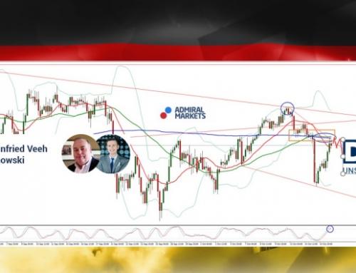Gold Analyse: Konsolidierung setzt sich fort