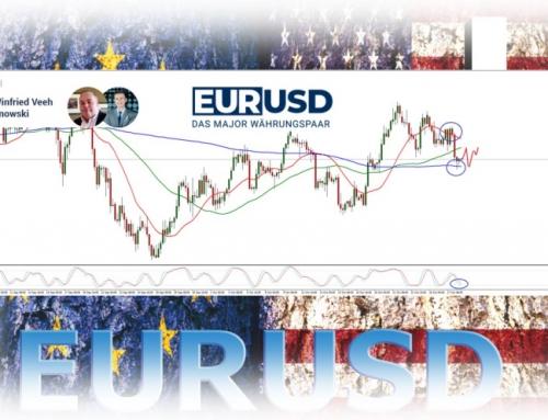 EURUSD Analyse: Möglicher Shutdown verunsichert Anleger