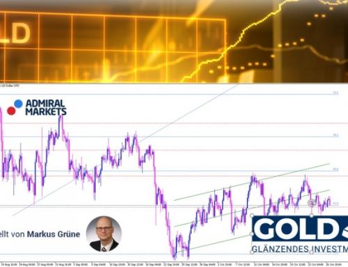 Gold Analyse: Weiter in Wartestellung
