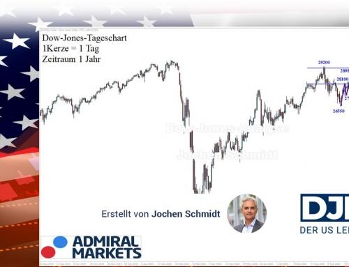 Dow Jones Analyse: Nur ein kleiner Schritt….!