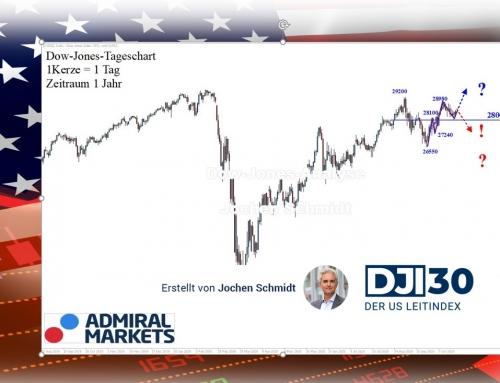 Dow Jones Analyse: Zu langsam und uneinheitlich!