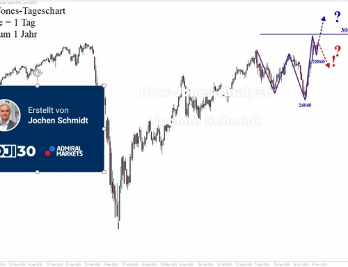 Dow Jones Wochenanalyse: Neue Rekordmarke!