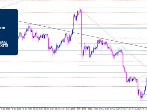 Gold Analyse: Mit frischem Schwung in die neue Handelswoche, aber nun wichtiger Widerstandsbereich erreicht