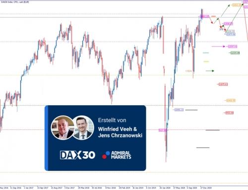 DAX Analyse und Wochenausblick: Gedrückte Stimmung