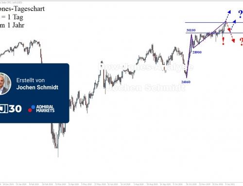 Dow Jones: Immer weiter, immer höher!