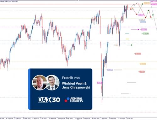 DAX Analyse und Wochenausblick: Gute Chancen weiter zu steigen