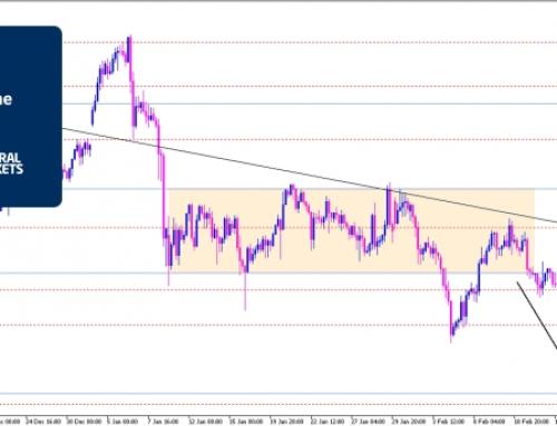 Gold Analyse: Steigende Anleiherenditen belasten den Goldpreis