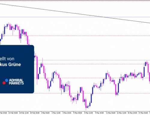 Gold Analyse: Konsolidierung in ruhiger Seitwärtsphase
