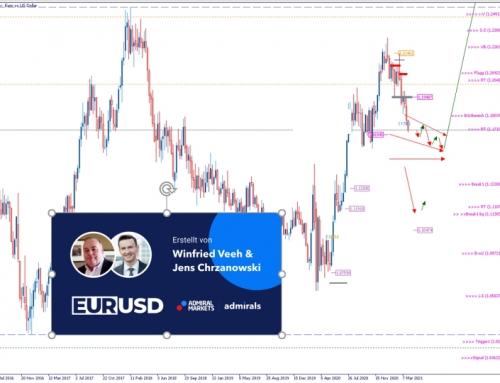 EURUSD Analyse: Bärish auf allen Zeitebenen