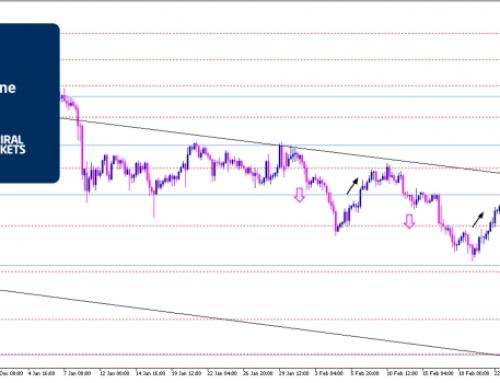 Gold Analyse: Zinsseite belastet weiter