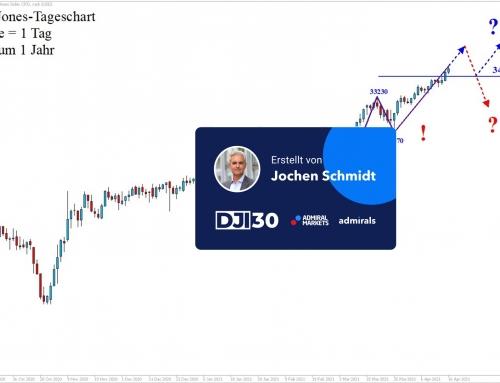 Dow Jones Analyse: Intakter, ausgedehnter Aufwärtstrend!