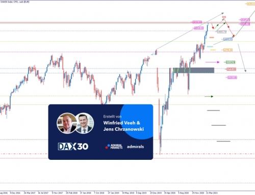 DAX Analyse und Wochenausblick: Anlaufziel bleiben die 15.500